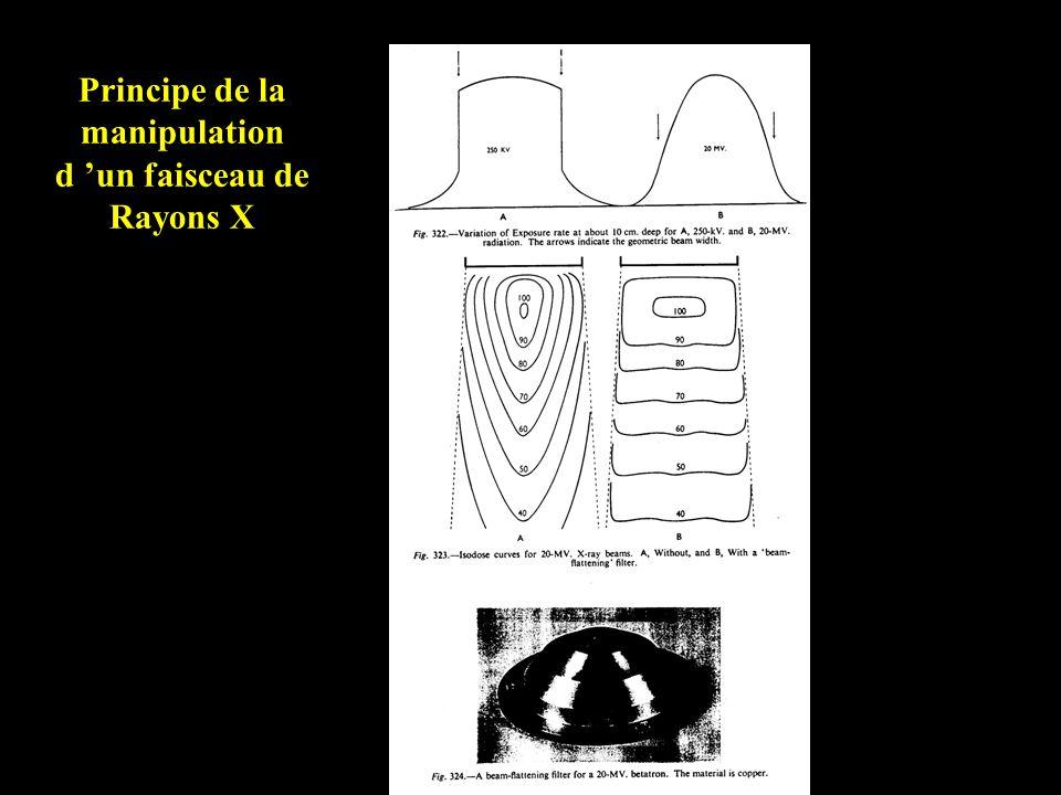Principe de la manipulation d 'un faisceau de Rayons X