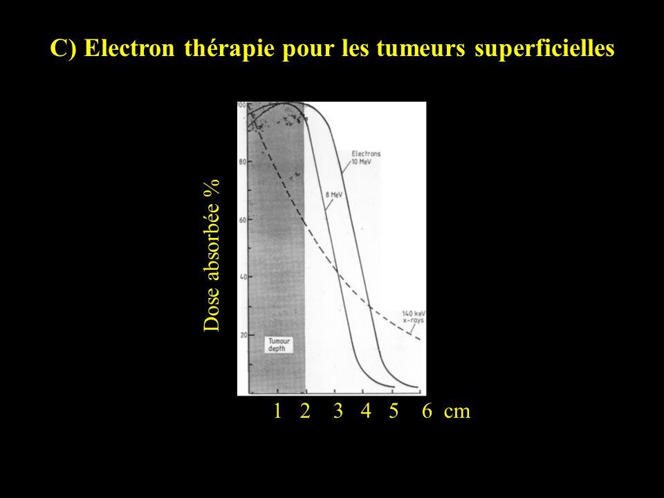 C) Electron thérapie pour les tumeurs superficielles