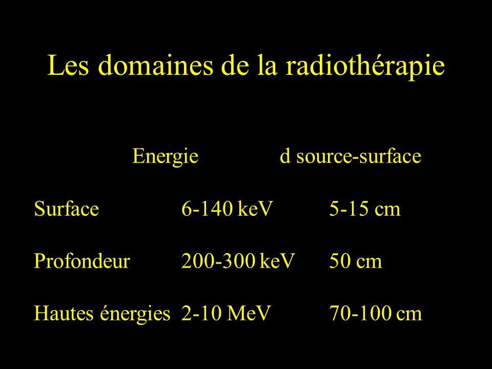 Les domaines de la radiothérapie