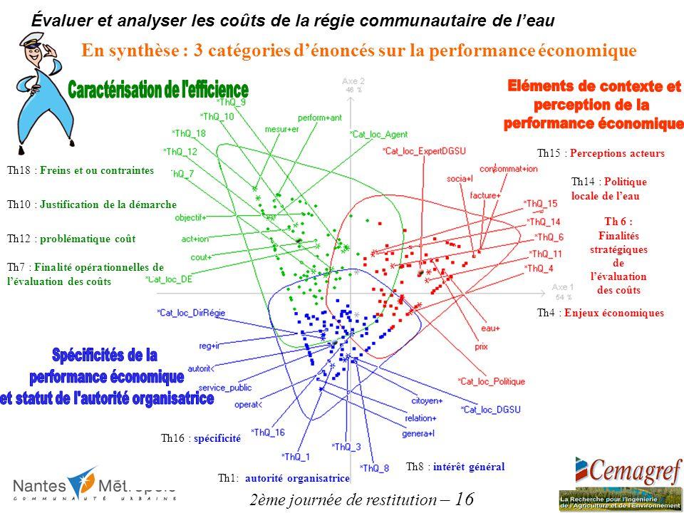 Évaluer et analyser les coûts de la régie communautaire de l'eau