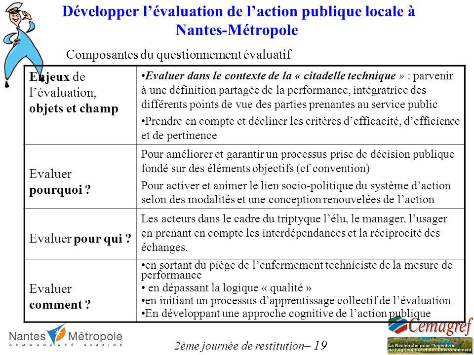 Développer l'évaluation de l'action publique locale à Nantes-Métropole