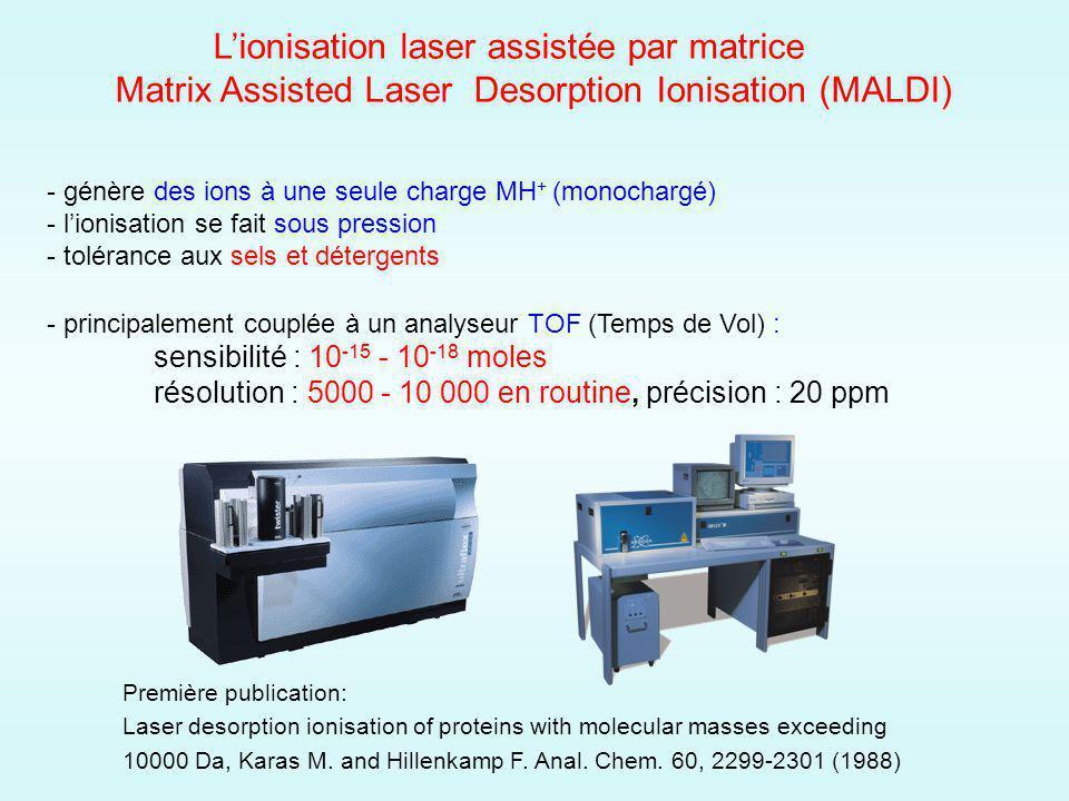 L'ionisation laser assistée par matrice