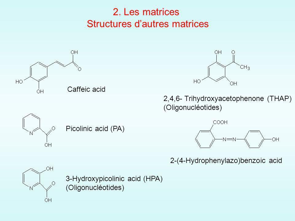Structures d'autres matrices