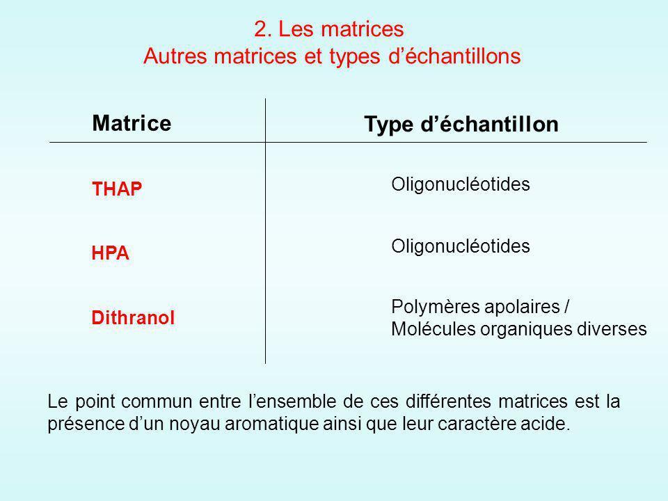 Autres matrices et types d'échantillons