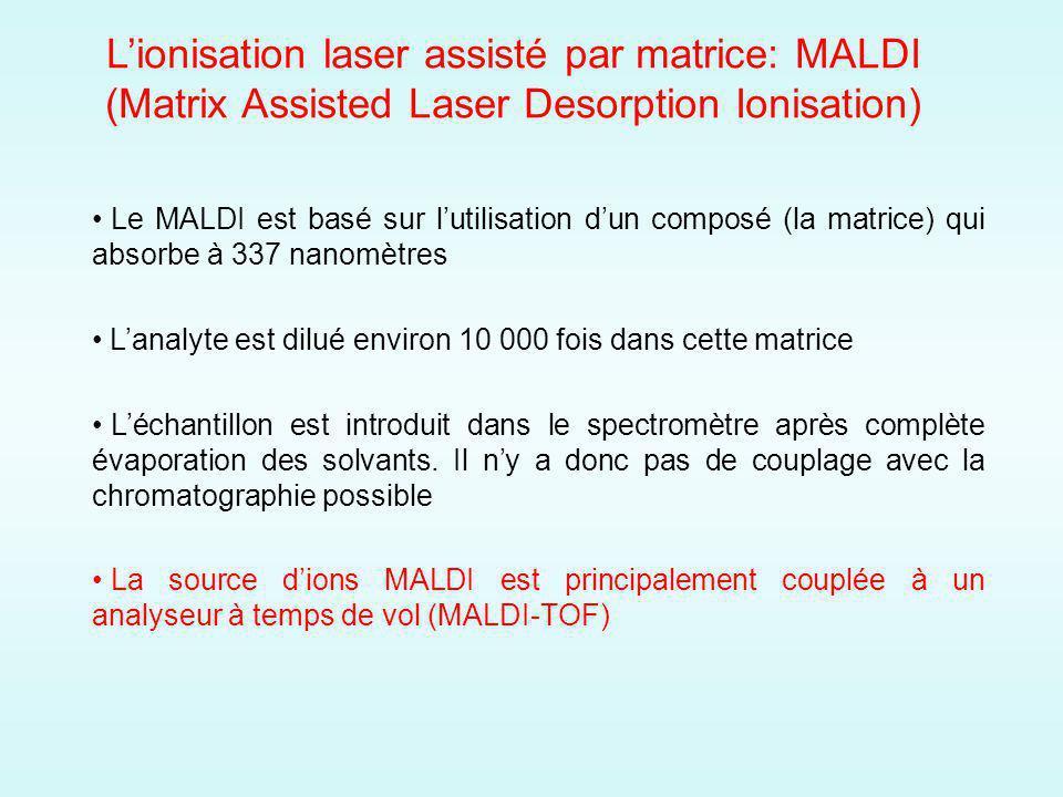 L'ionisation laser assisté par matrice: MALDI