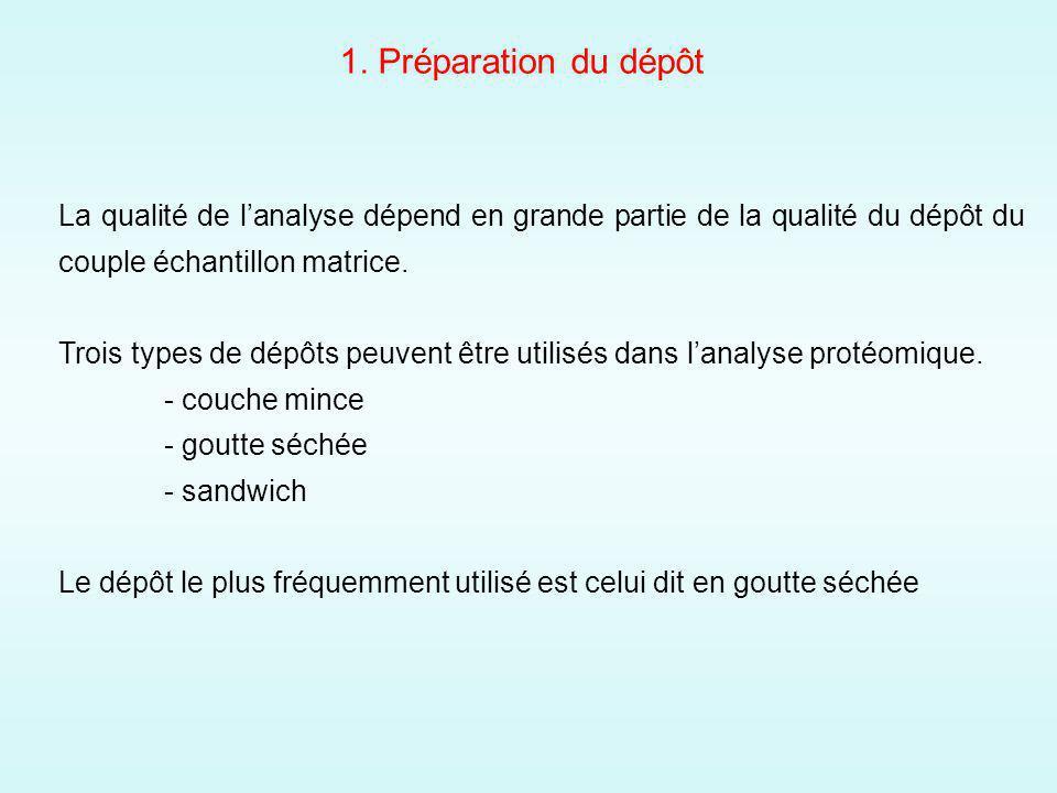 1. Préparation du dépôt La qualité de l'analyse dépend en grande partie de la qualité du dépôt du couple échantillon matrice.