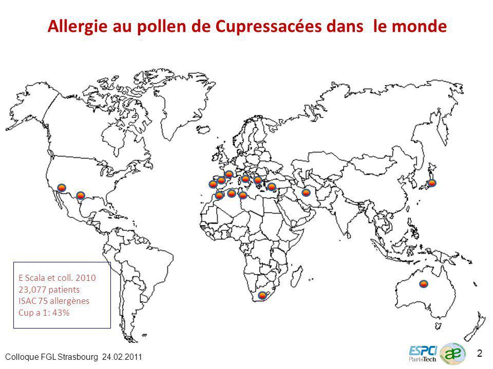 Allergie au pollen de Cupressacées dans le monde