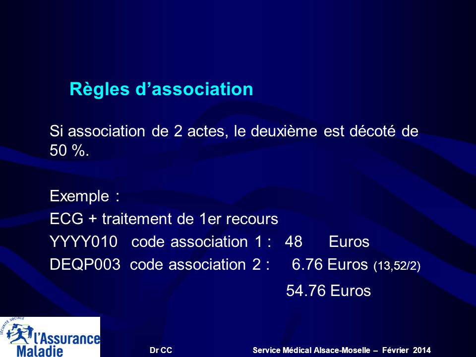 Règles d'association 54.76 Euros