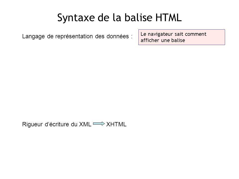 Syntaxe de la balise HTML