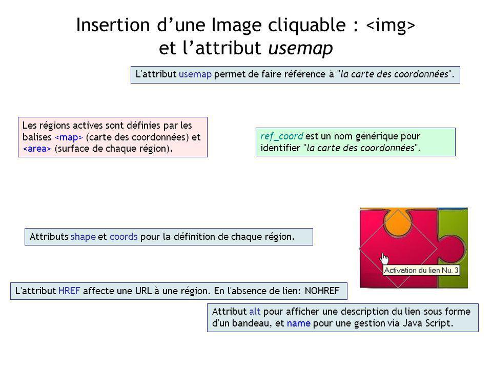 Insertion d'une Image cliquable : <img> et l'attribut usemap
