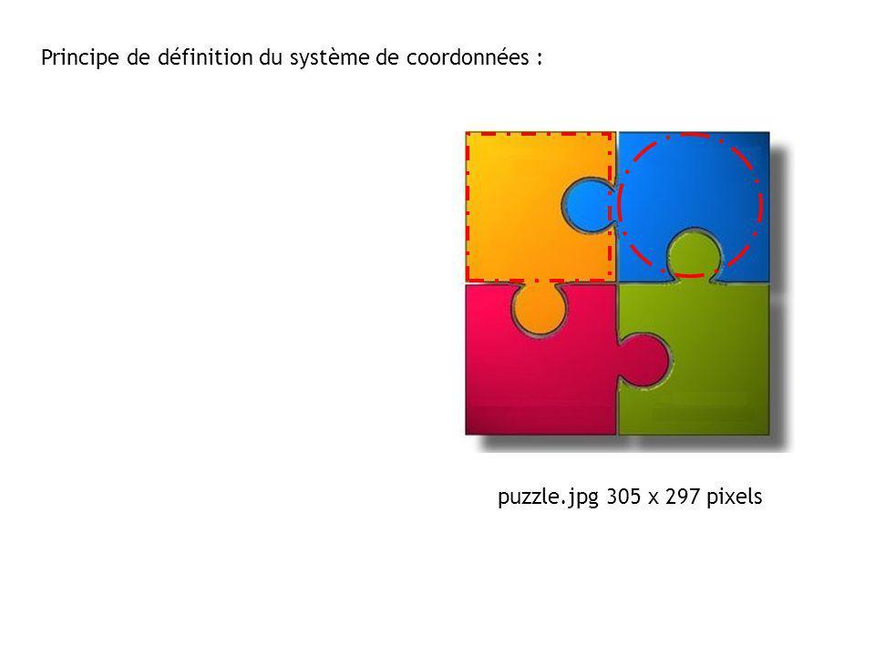 Principe de définition du système de coordonnées :