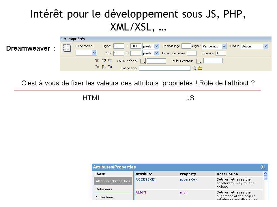 Intérêt pour le développement sous JS, PHP, XML/XSL, …