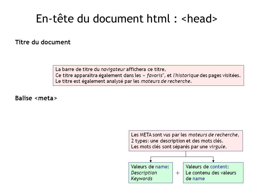 En-tête du document html : <head>