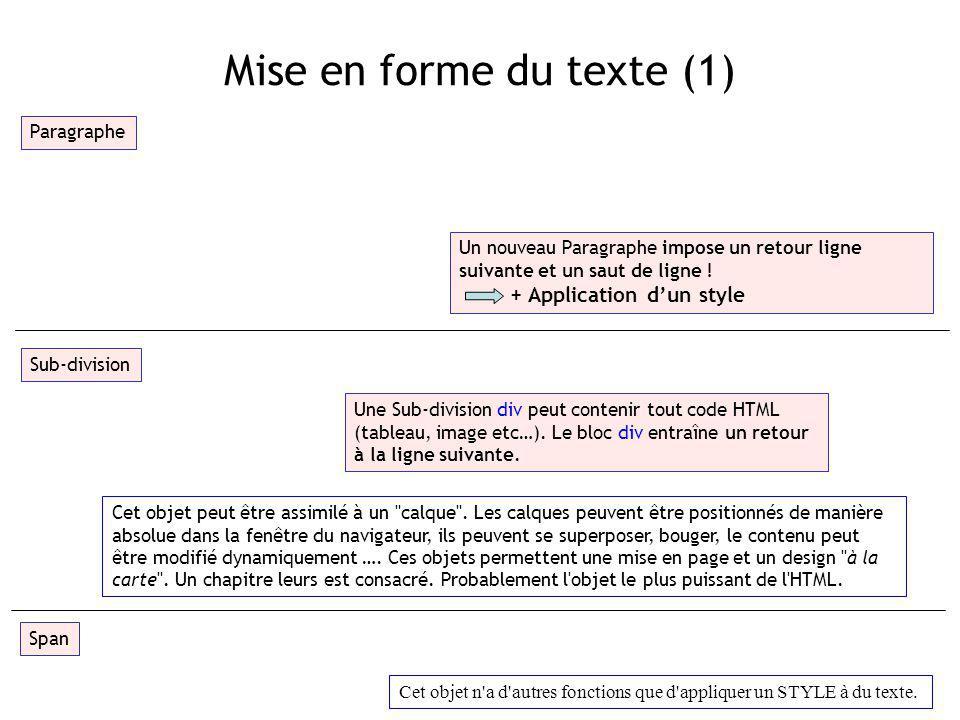 Mise en forme du texte (1)