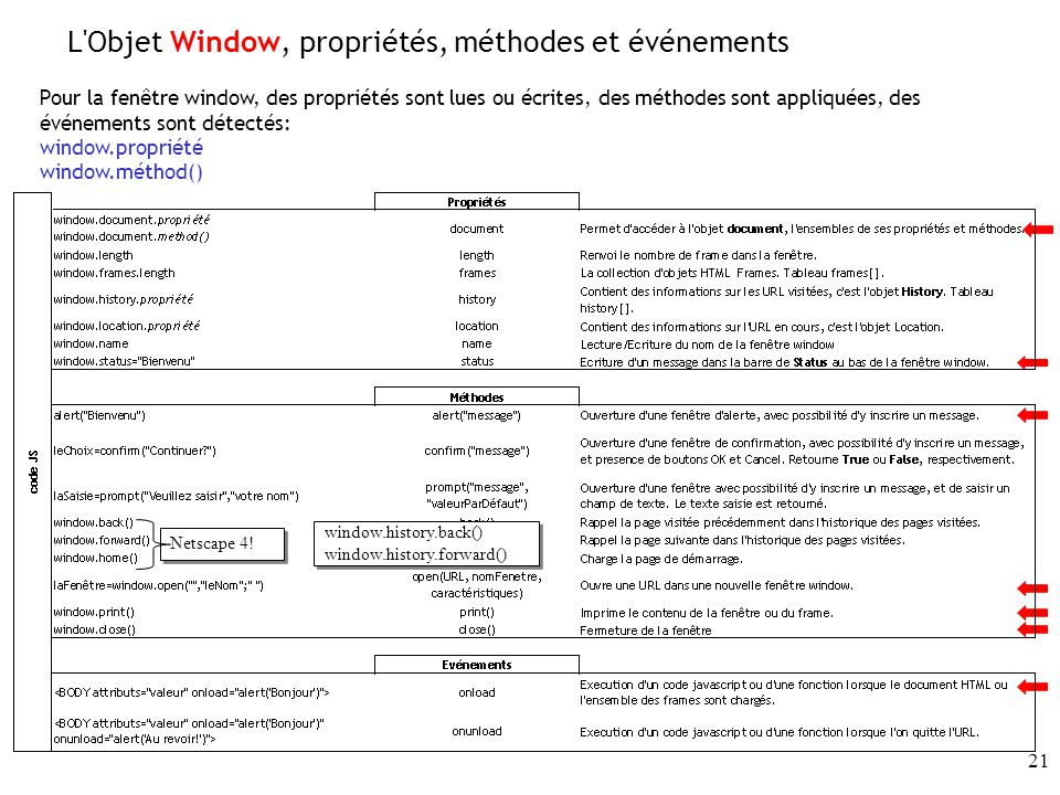 L Objet Window, propriétés, méthodes et événements