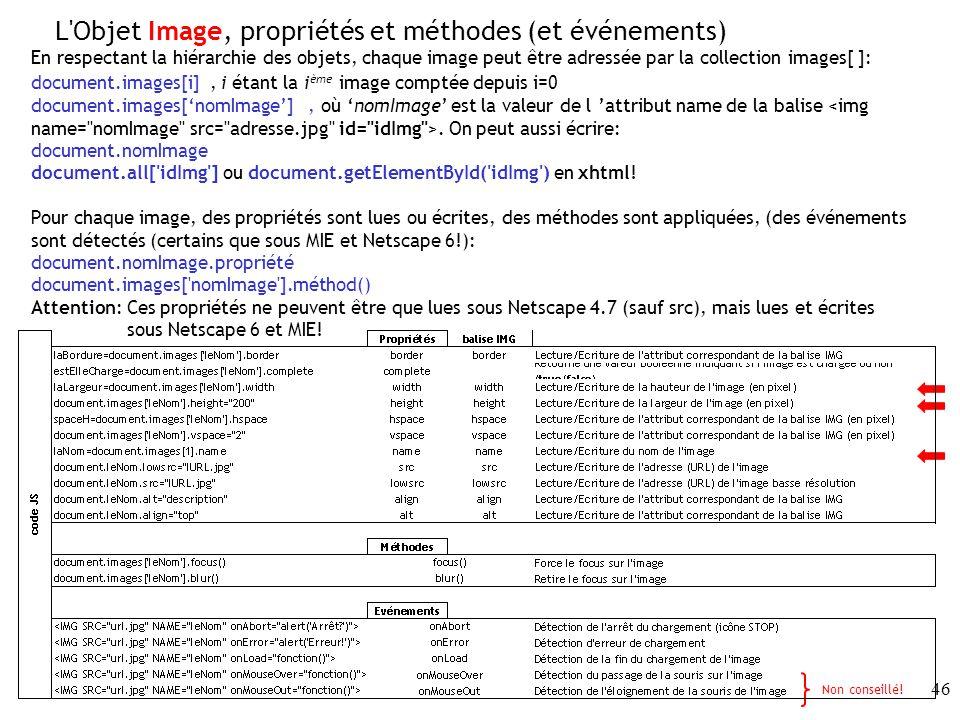 L Objet Image, propriétés et méthodes (et événements)