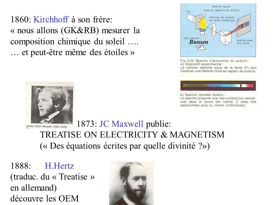 1860: Kirchhoff à son frère: