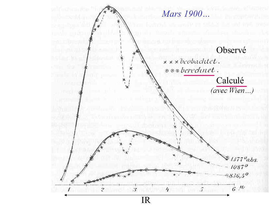 Mars 1900… Observé Calculé (avec Wien…) IR
