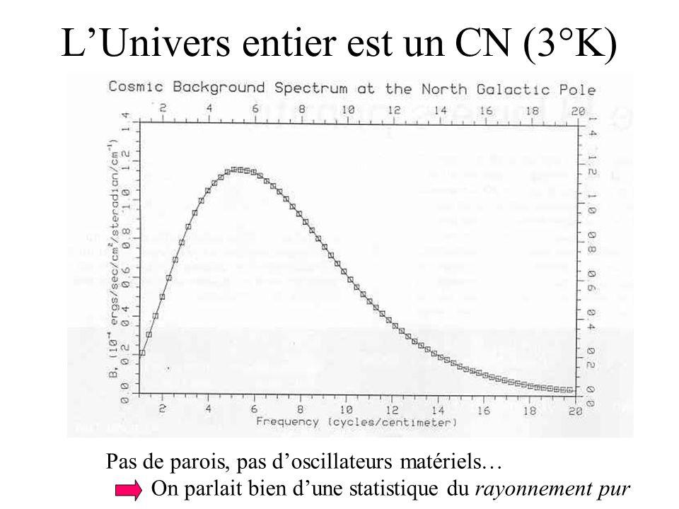 L'Univers entier est un CN (3°K)