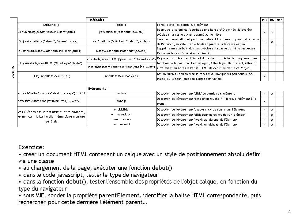 Exercice: créer un document HTML contenant un calque avec un style de positionnement absolu défini via une classe.