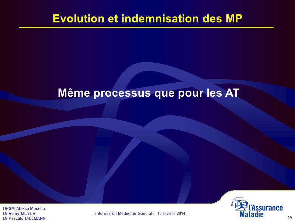 Evolution et indemnisation des MP
