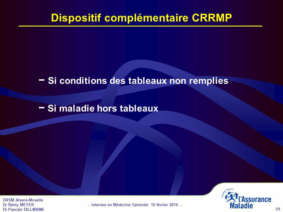 Dispositif complémentaire CRRMP