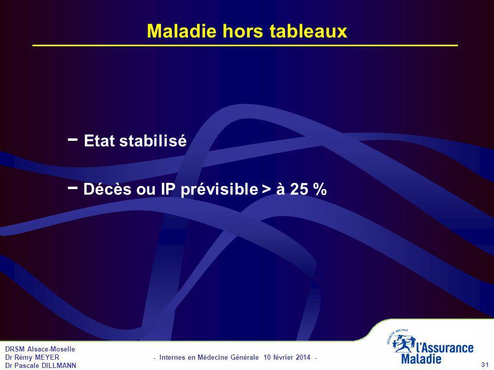 − Etat stabilisé − Décès ou IP prévisible > à 25 %