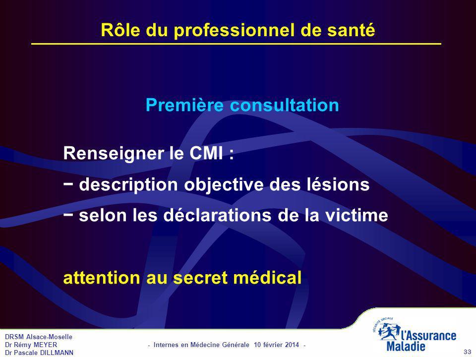 Rôle du professionnel de santé