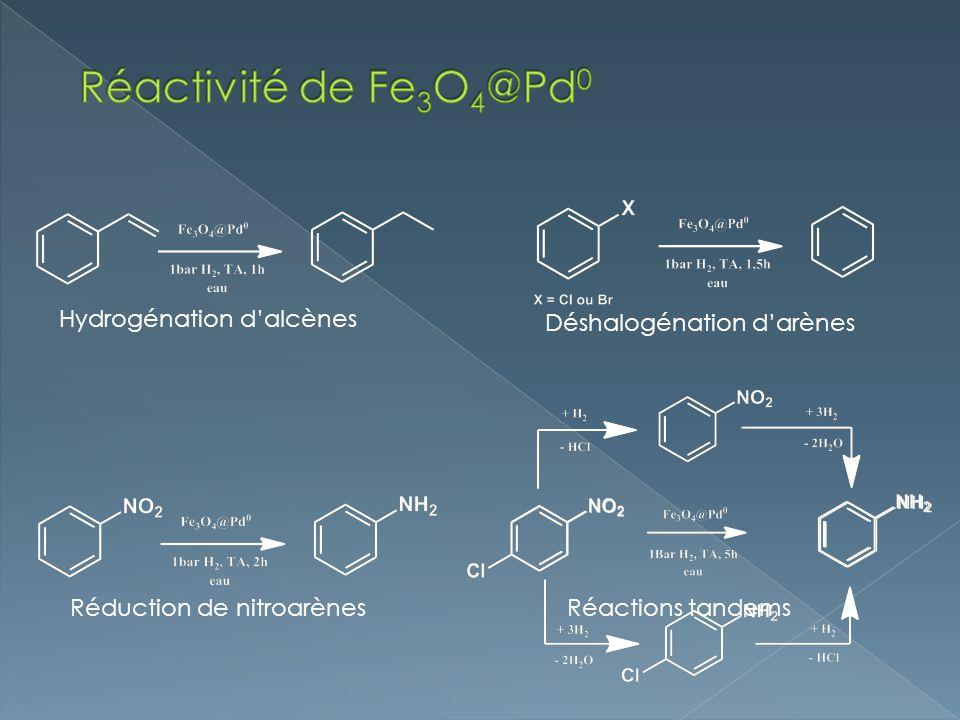 Réactivité de Fe3O4@Pd0 Déshalogénation d'arènes