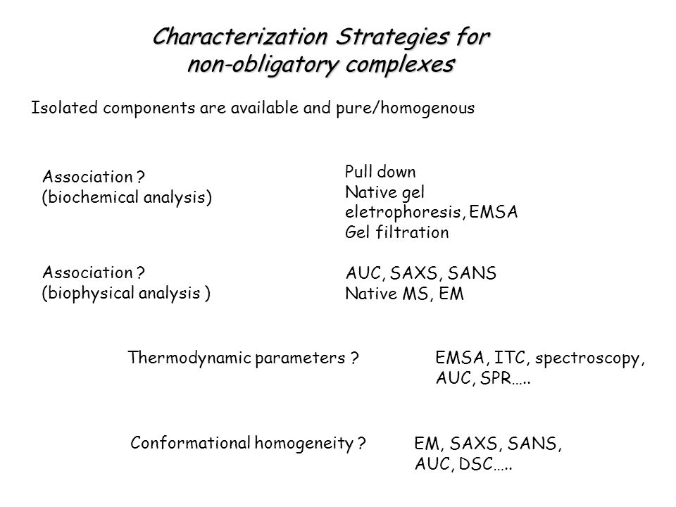 Characterization Strategies for non-obligatory complexes