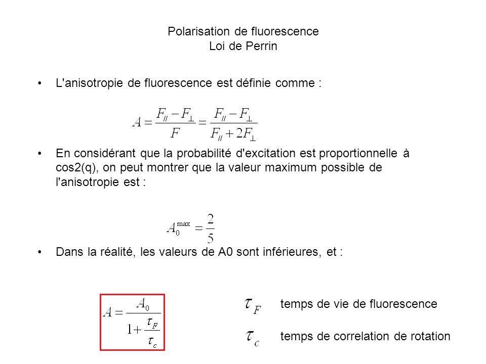 Polarisation de fluorescence Loi de Perrin