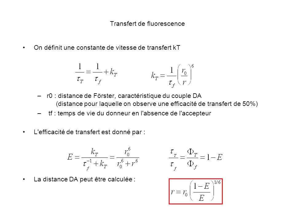 Transfert de fluorescence