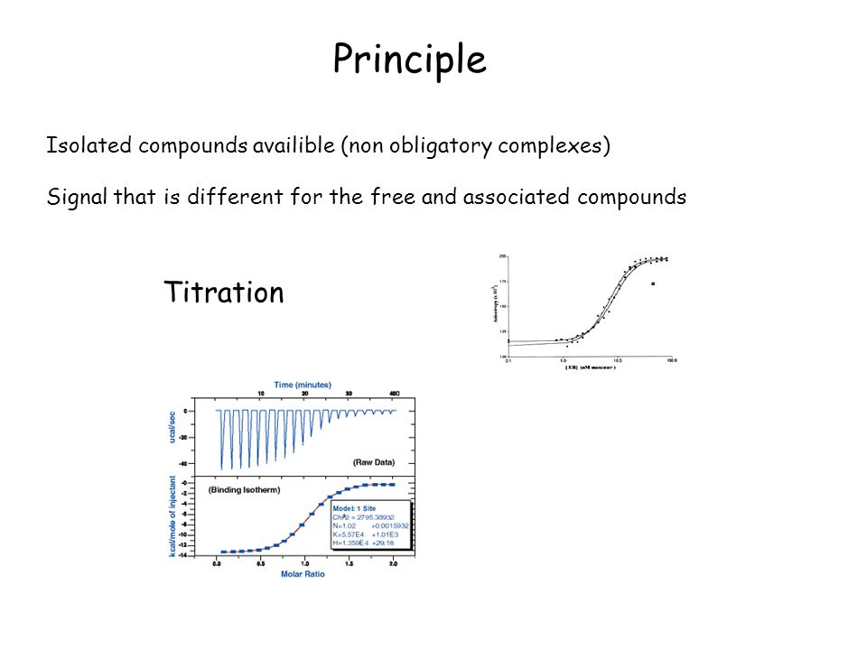 Principle Isolated compounds availible (non obligatory complexes) Signal that is different for the free and associated compounds.
