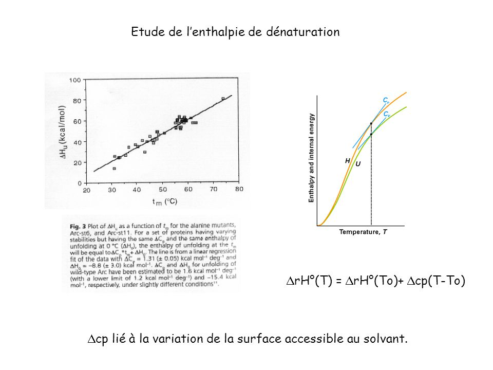 Etude de l'enthalpie de dénaturation