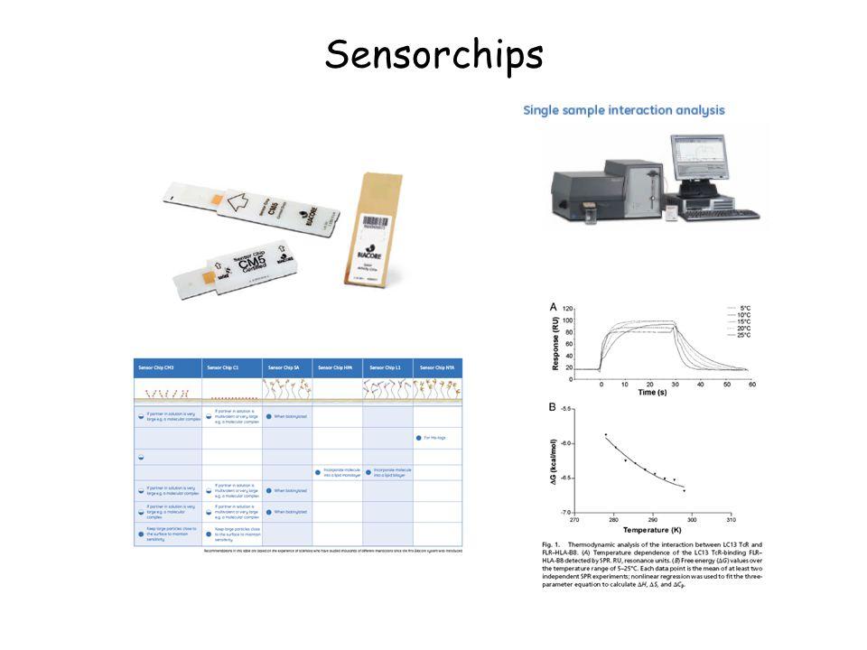 Sensorchips