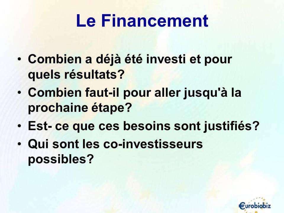 Le Financement Combien a déjà été investi et pour quels résultats