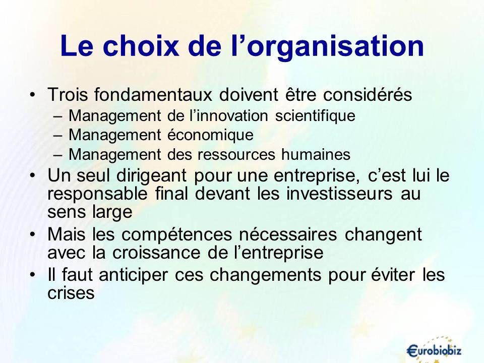 Le choix de l'organisation