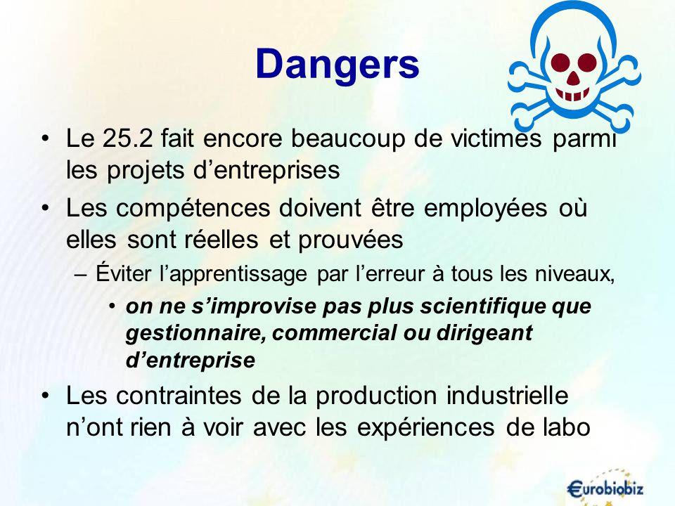 Dangers Le 25.2 fait encore beaucoup de victimes parmi les projets d'entreprises.