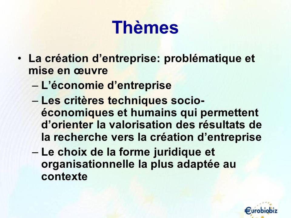 Thèmes La création d'entreprise: problématique et mise en œuvre