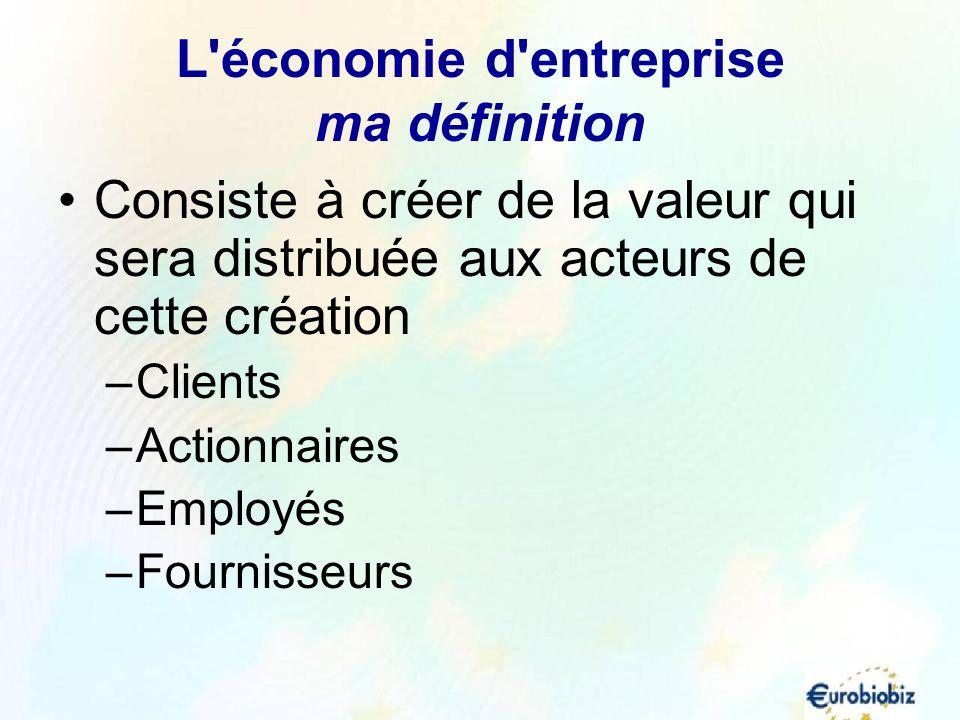 L économie d entreprise ma définition