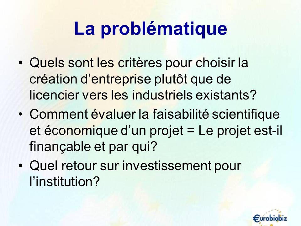 La problématique Quels sont les critères pour choisir la création d'entreprise plutôt que de licencier vers les industriels existants