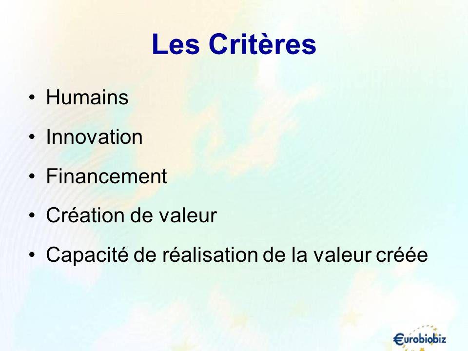 Les Critères Humains Innovation Financement Création de valeur