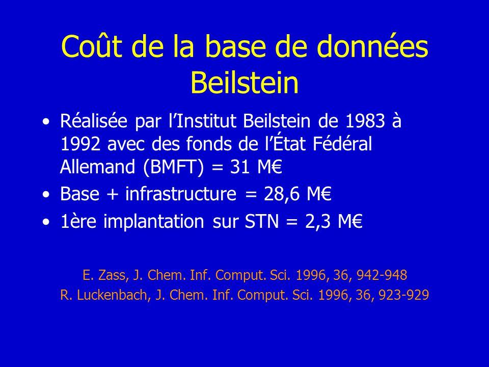 Coût de la base de données Beilstein