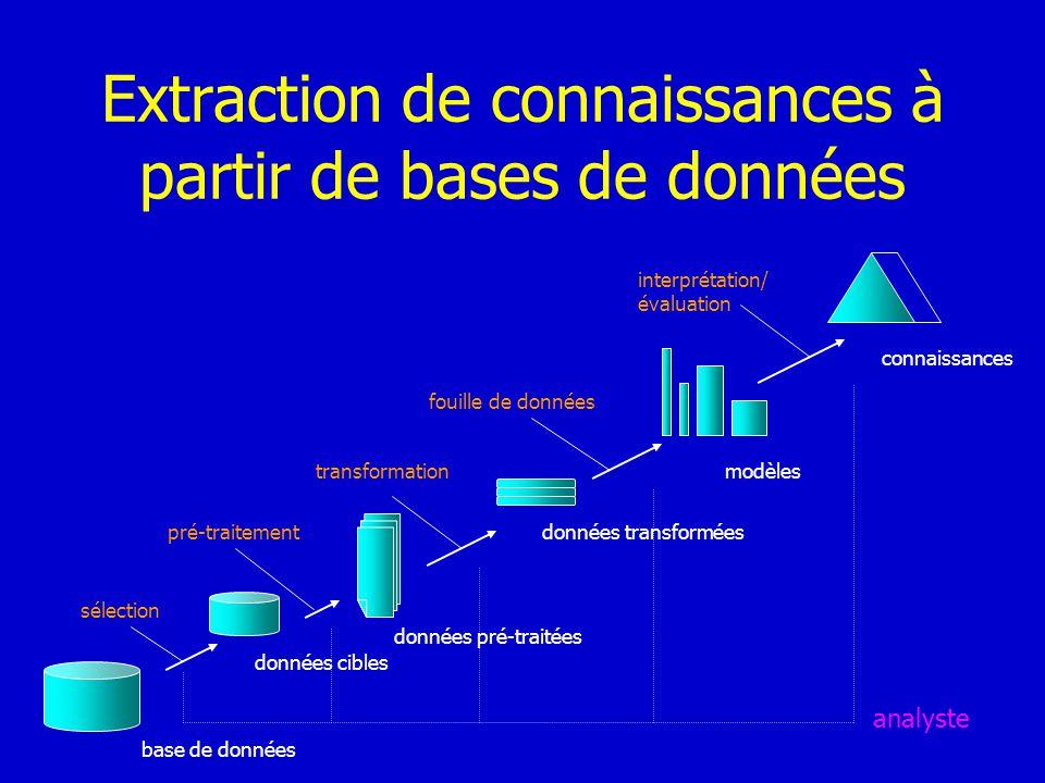 Extraction de connaissances à partir de bases de données