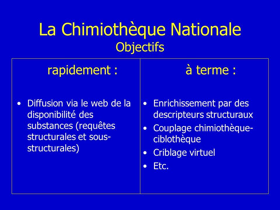 La Chimiothèque Nationale Objectifs