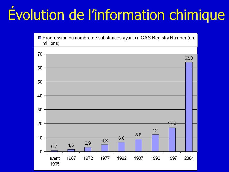 Évolution de l'information chimique