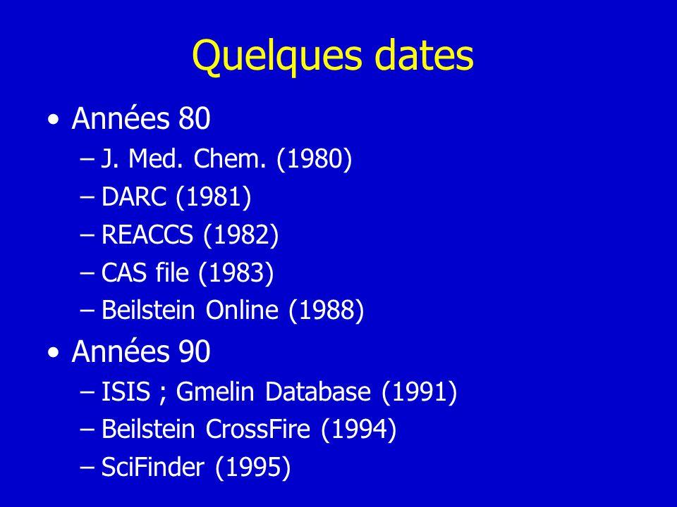 Quelques dates Années 80 Années 90 J. Med. Chem. (1980) DARC (1981)