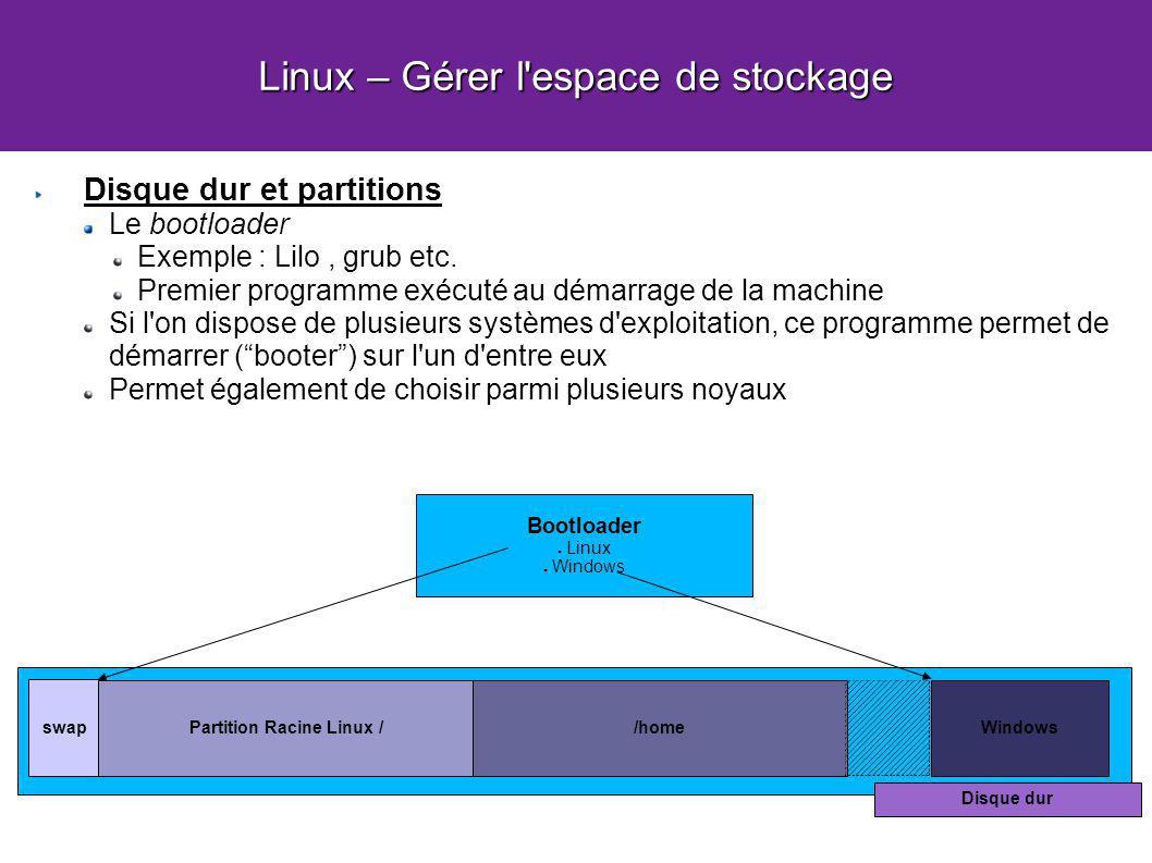 Partition Racine Linux /