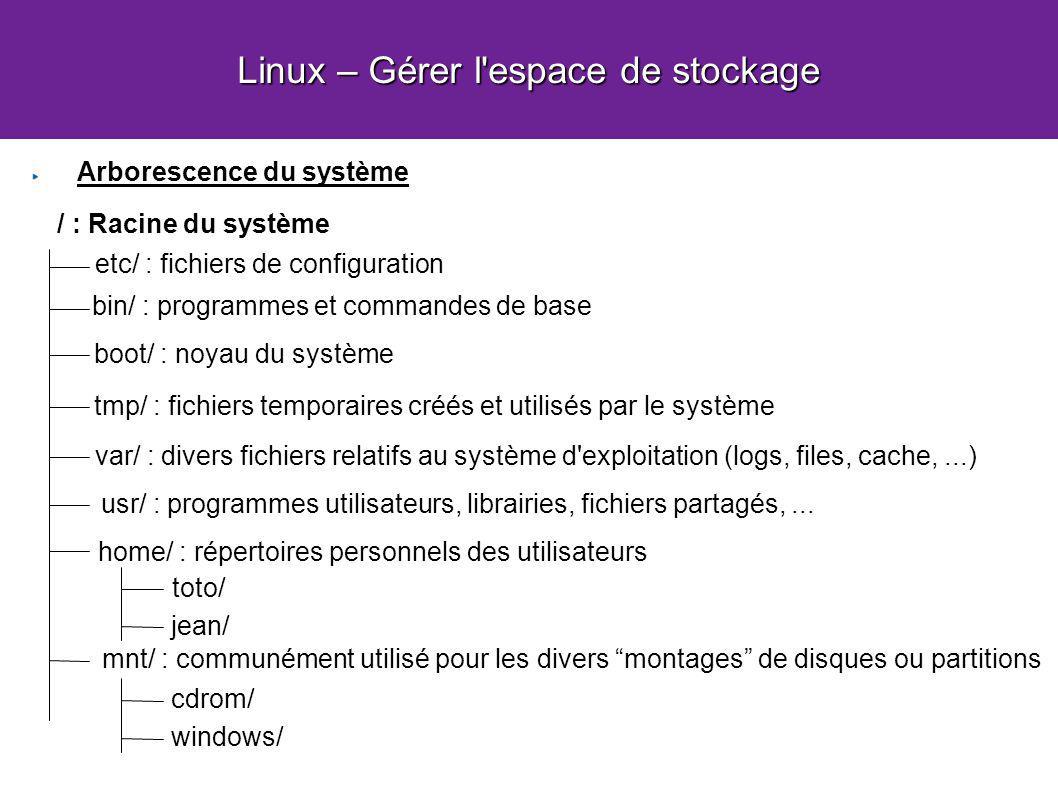 Linux – Gérer l espace de stockage