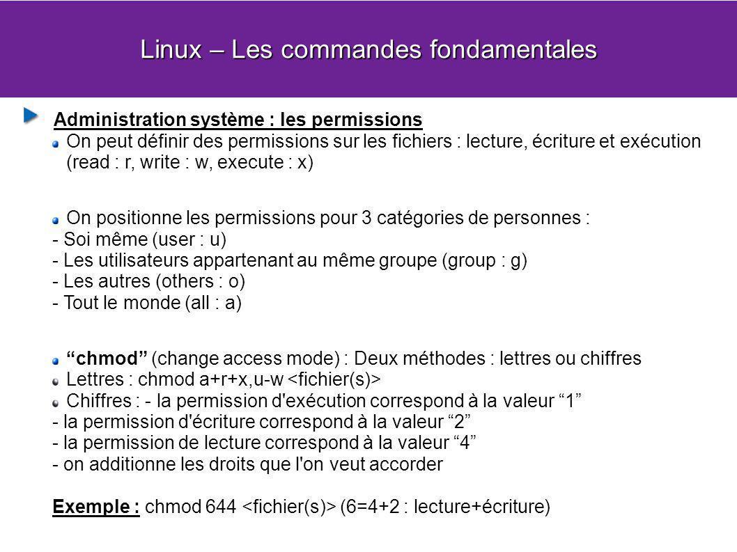 Linux – Les commandes fondamentales